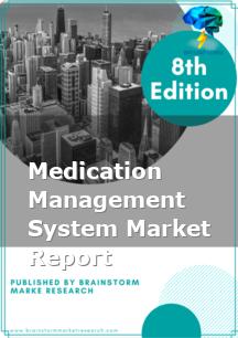Global Medication Management System Market Report 2021