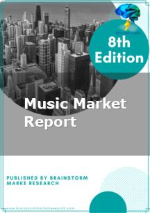 Global Music Market Report 2021